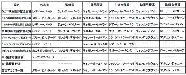 アカデミー.jpg