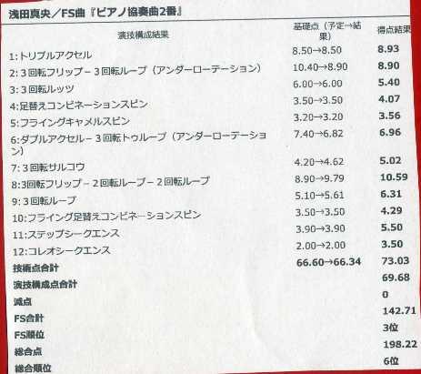 五輪31・採点表.jpg