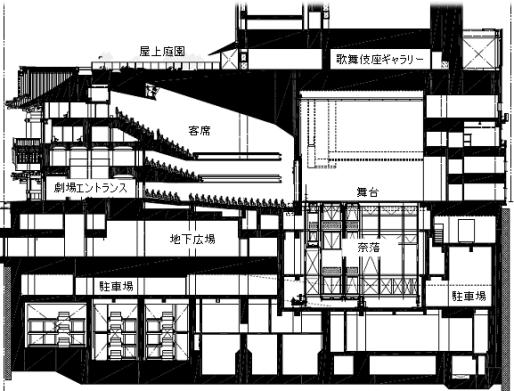 歌舞伎座1.JPG