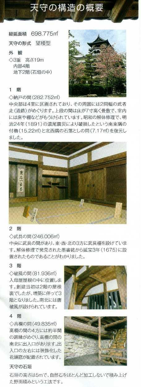 犬山城2・構造.jpg