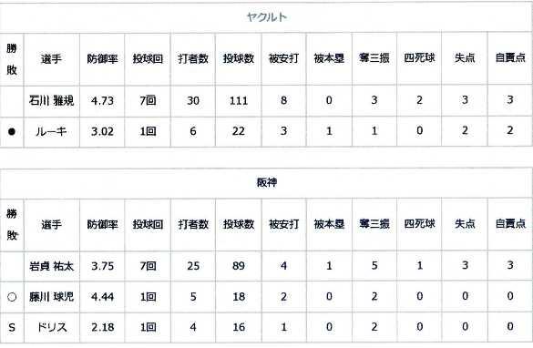 甲子園4・投手.jpg