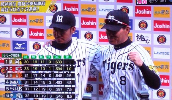 阪神8・鳥谷、福留.JPG
