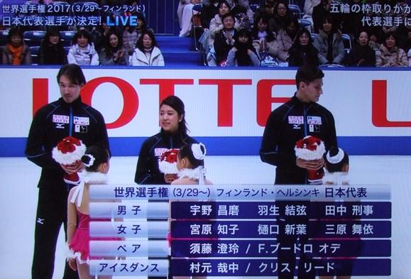 フィギュア2・世界選手権代表.JPG