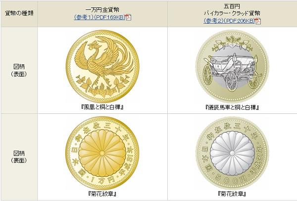 天皇陛下記念貨幣.jpg