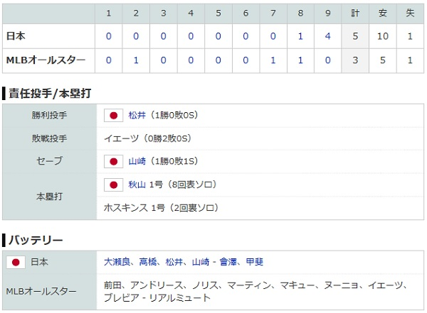 日米野球3.jpg