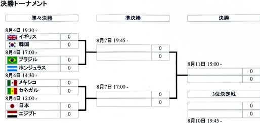 決勝トーナメント.jpg