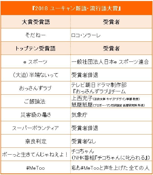 流行語2.jpg